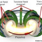 Fusionskraften framtidens energi?!